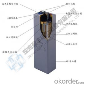 OPZV Tubular Battery 2V 500/600/800/1000/1500AH