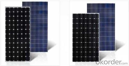 Poly 260W Solar Panel CE/IEC/TUV/UL Certificate