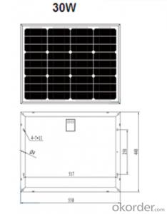 High Power Poly Solar Panel/Moudle---ICE 35