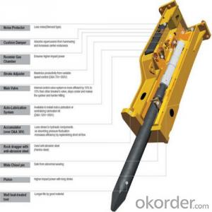 Excavator Mounted Hydraulic Breaker for Construction