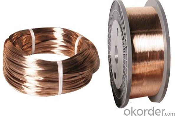 Enameled Copper Clad Aluminum Wire