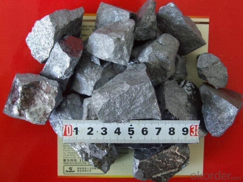 Silicon Metals in India Market from CNBM International