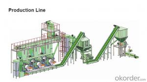 Biomass Pellet Production Machine Biomass Production Line