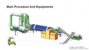 Biomass Production Line Biomass Pellet Production Machine