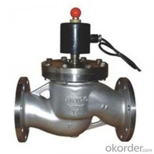 Oilfield Back-Pressure Sustaining Valve/Oilfield Back-sostenedora de presión Válvula
