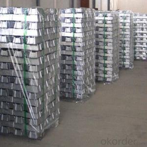 Aluminum Pig/Ingot Popular Sold 2015 With Best Price