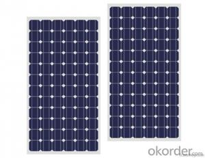 245W CE/IEC/TUV/UL Certificate Mono and Poly 5W to 320W Solar Panel