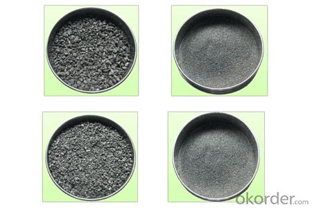 Carbon Additive FC 90%-95% CNBM China Supplier