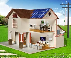 CNBM SOLAR Roof Solar System 15000W Popular in Africa