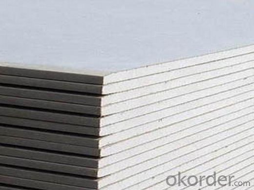 Gypsum Board Cheap Roofing Material  Fireproof Exterior Wall Panels