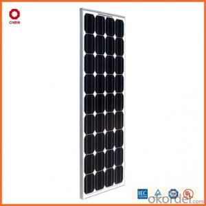 75w Small Solar Panels in Stock China Manufacturer
