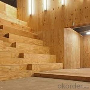 Film Faced Plywood, MDF, Chip boards, Timber, Veneer, PVC, Pallet, Sawdust