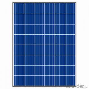 190W Solar Panel A Grade Manufacturers in china