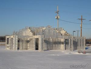 WHOLE ALUMINUM FORMWORK SYSTEMS OF CHINA