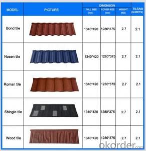 Decorative Water Proof Stone Coated Metal Roofing Sheets