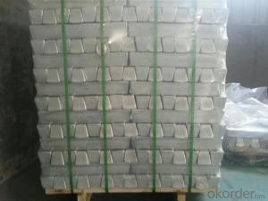 Magnesium Alloy Ingot hot sell Mg Alloy Ingots