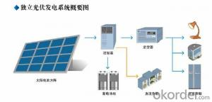 Battery Solar Wind Power System High Temperature 2V 1200AH