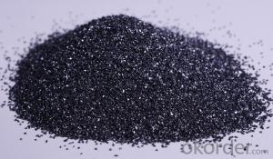 Green Silicon Carbide With SiC 99% Minimum