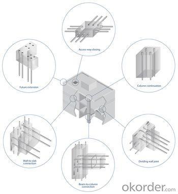 Steel Coupler Rebar Galvanized Scaffolding Scaffolding Screw Jack Low Price