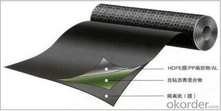 long Fiber Polyester Mat/Spunbond Polyester Mat