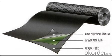 140g Long Fiber Polyester Mat for APP/SBS Waterproofing Membrane
