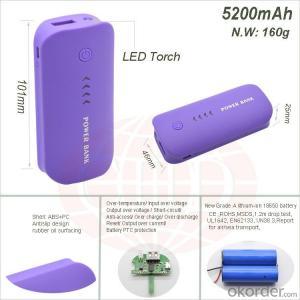 Colorful Portable Mobile Power Bank, Useful Mini Mobile Power Charger