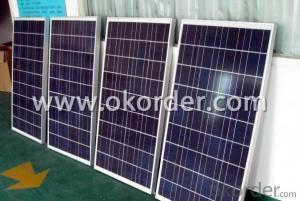 300W CNBM Solar Polycrystalline Series III (300W—310W)