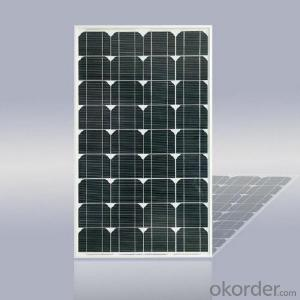 SOLAR PANEL MODULE 250w in CHINA with High Efficiency