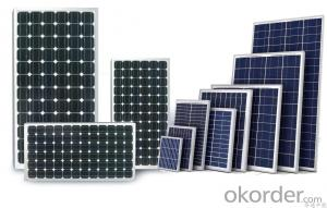 250W 260W Poly Panel for Solar System with all Certificate