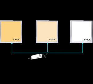 LED Panel Light 2015 Hot Sales 40w LED Panel Light