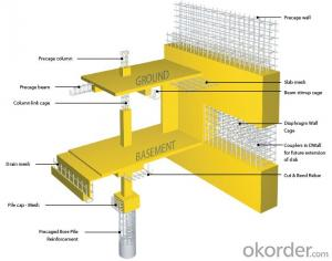 Steel Coupler Rebar Lift Scaffolding Galvanized Scaffolding Accessory Low Price