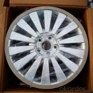 Aluminium Alloy for Great Performance No. 123