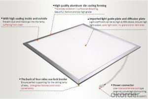 Indoor lighting AF23C led light panel 595*595mm