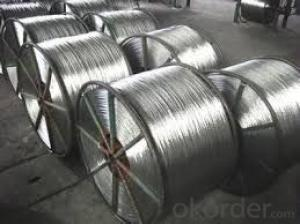 CNBM Al Cored Wire Specification Material