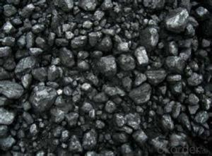 Low S  Charge Coke Used for Carbon Additive