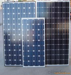 Solar Panels with High Quality and Efficiency Mono 265W