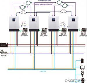 300W Mono & Poly 260W/ 265W/270W/ 280W/300W/310W High Efficiency Solar Module