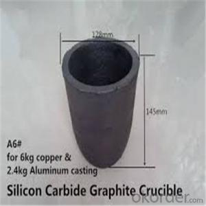 Sic Graphite Crucible 2015