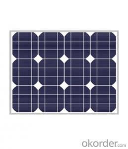Monocrystalline Silicon Solar Module 20W