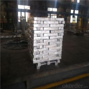 Magnesium Alloy Ingot for Casting Industry