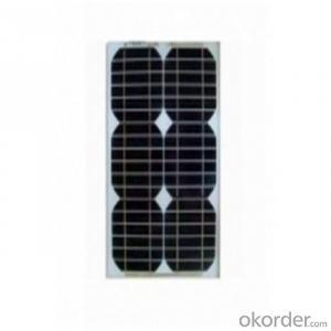 12W Mono Solar Panel Small Size Solar Panel
