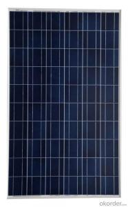 SOLAR PANELS,SOLAR PANEL FOR 250w ,SOLAR MODULE PANEL FOR HIGH QUALITY