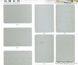 High-Pressure Decorative Laminates with Cheap Price