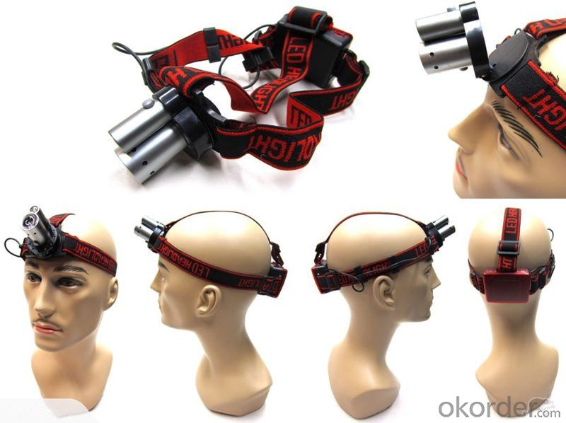 High Power Super Bright Headlamp Wholesale