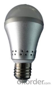 LED bulb light:Aluminum plastic bagAll plasticDie casting aluminum