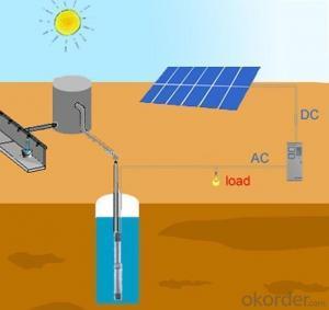 Solar Pump Controller Solar Irrigation Pump