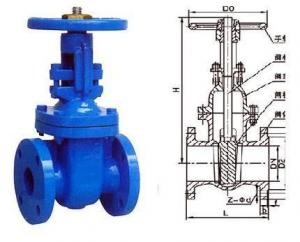 Gate Valve of Double orifice from China  on Sale