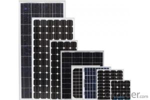 High Efficiency A Grade Poly Solar Panel 60w TUV Approvied