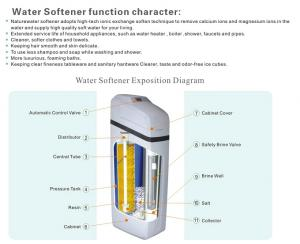 2016 High Quality Water Softener Automatic Control for home use