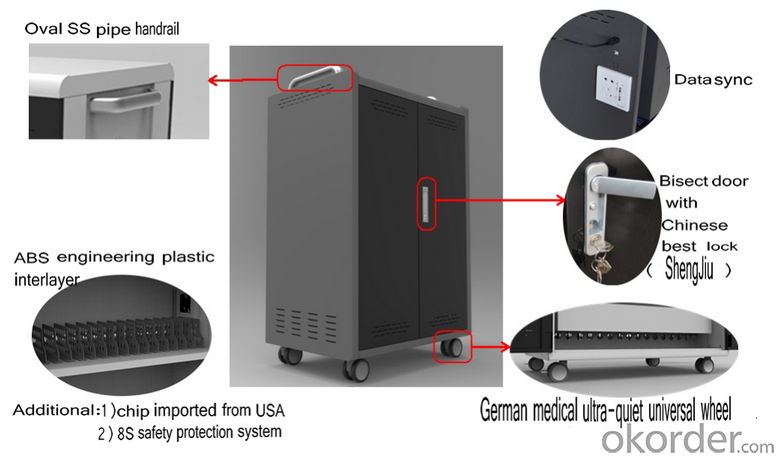 Tablets/Cell phones storage and sync charging cabinet
